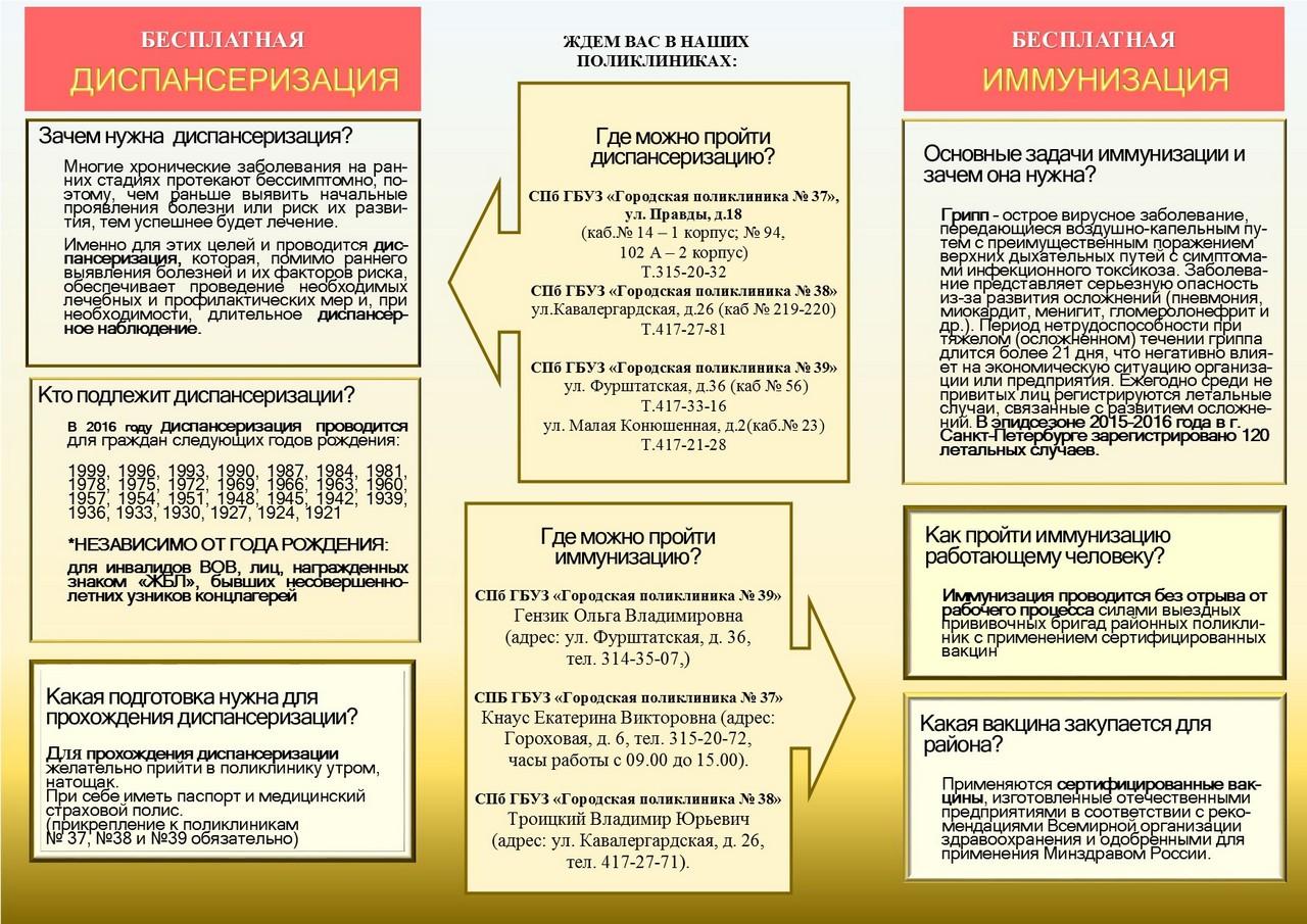 Расписание 2 детской поликлиники йошкар-ола